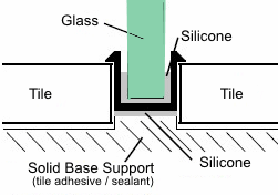 Recessed U-Channel for Shower Screen