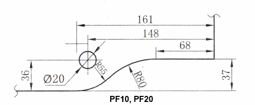 Cut-out for PF10, PF20